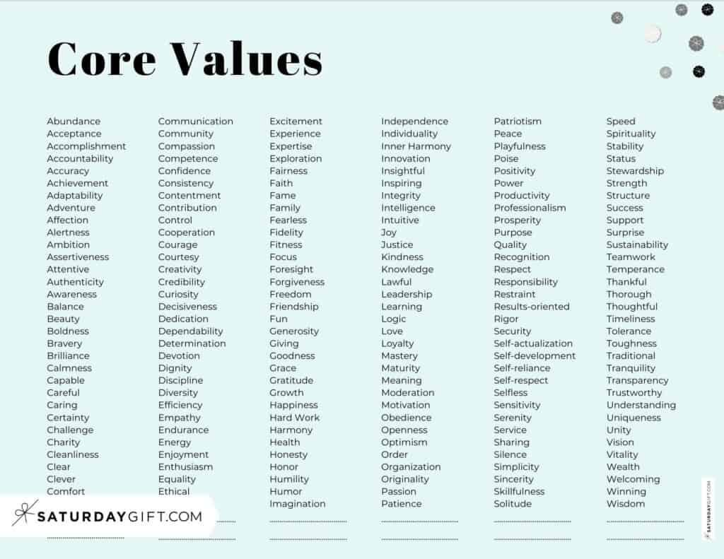Core Values List PDF - 192 Personal Values - Alphabetical order - Horizontal Green | SaturdayGift