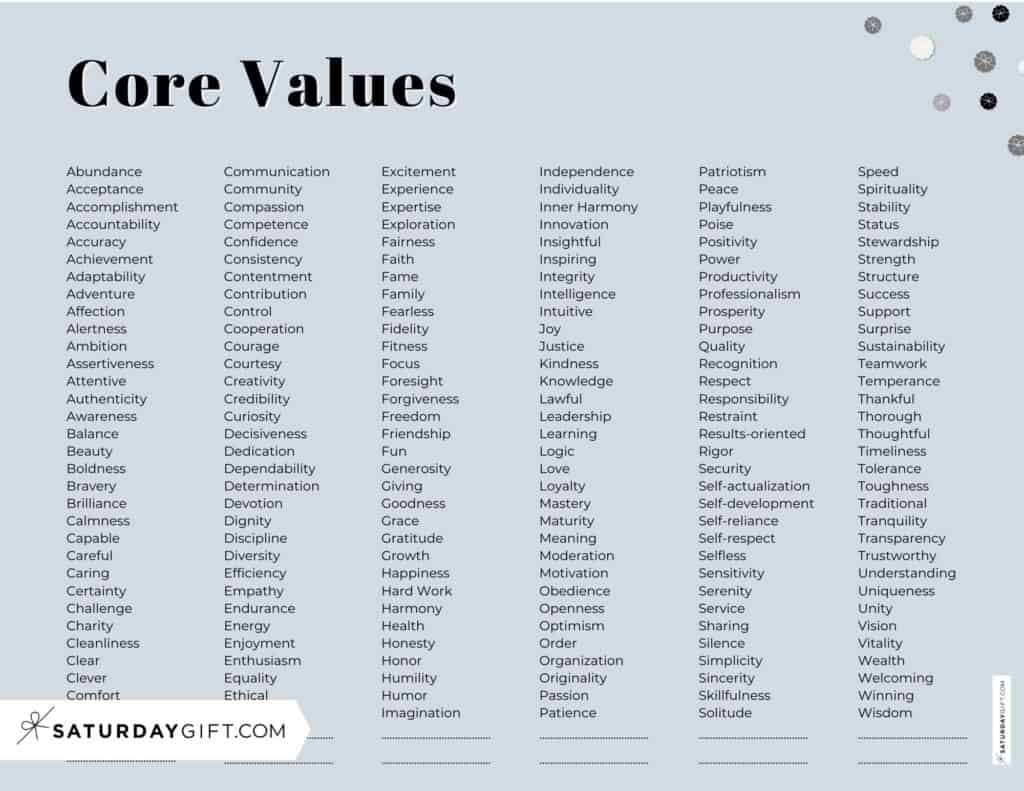 Core Values List PDF - 192 Personal Values - Alphabetical order - Horizontal Grey | SaturdayGift
