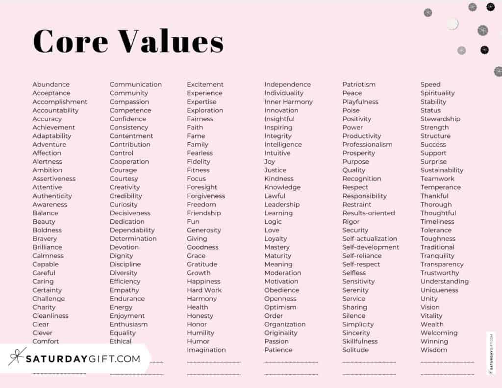Core Values List PDF - 192 Personal Values - Alphabetical order - Horizontal Pink | SaturdayGift