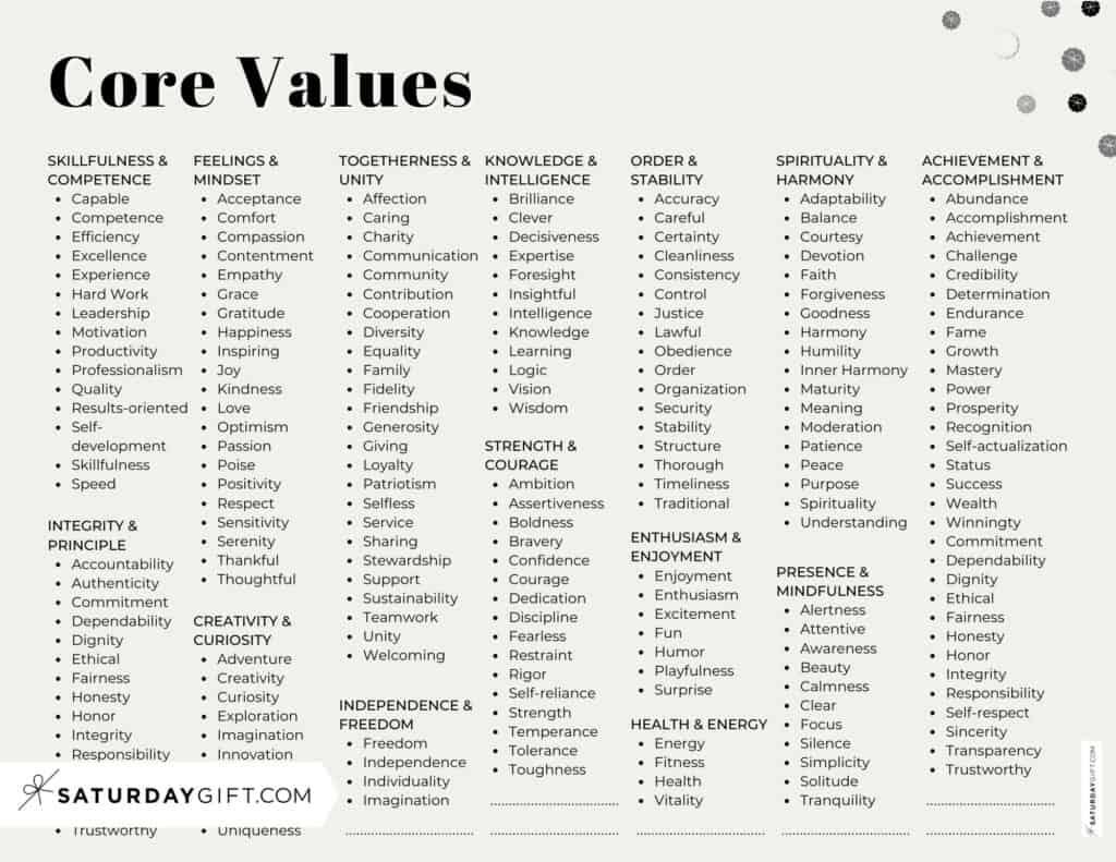 Core Values List PDF - 192 Personal Values - Categories - Horizontal Beige | SaturdayGift