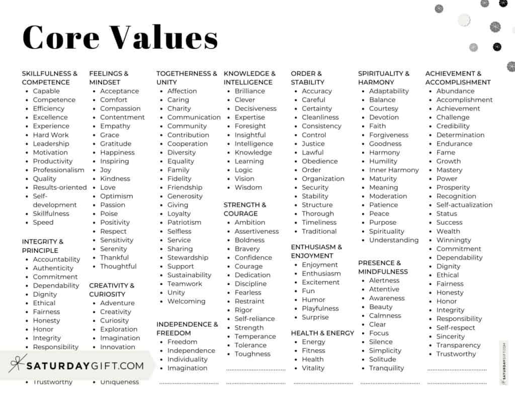 Core Values List PDF - 192 Personal Values - Categories - Horizontal Black & White | SaturdayGift