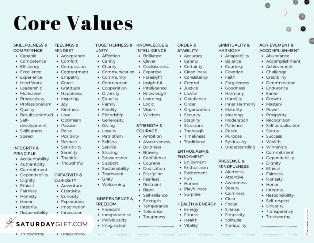 Core Values List PDF - 192 Personal Values - Categories - Horizontal Green | SaturdayGift