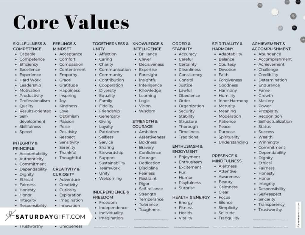 Core Values List PDF - 192 Personal Values - Categories - Horizontal Grey | SaturdayGift