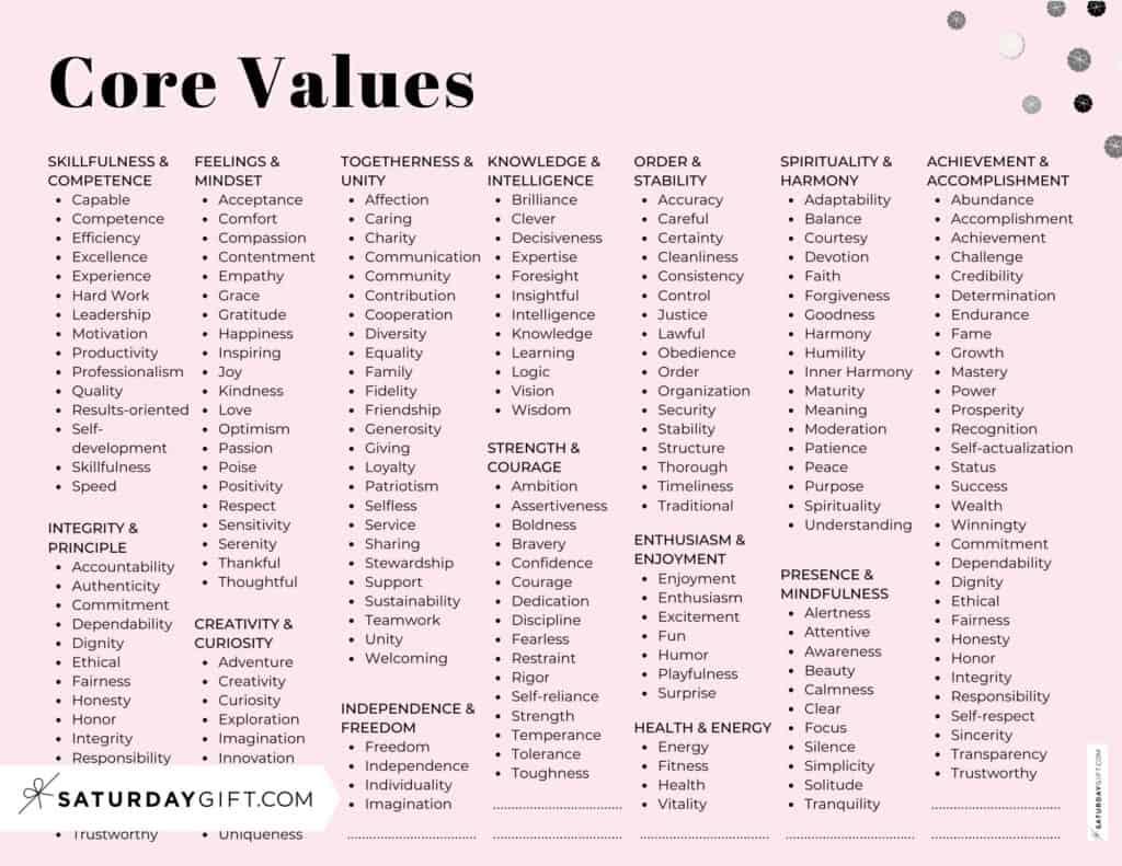 Core Values List PDF - 192 Personal Values - Categories - Horizontal Pink | SaturdayGift