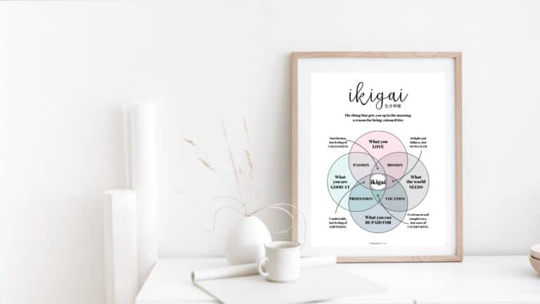 Find Your Ikigai – The Ultimate Guide to Find Meaning in Everyday Life