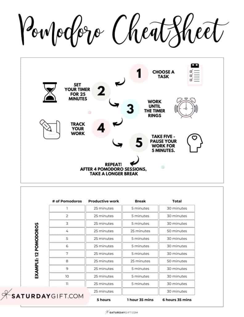 Pomodoro Technique PDF: Cheatsheet + example schedule to use the Pomodoro method