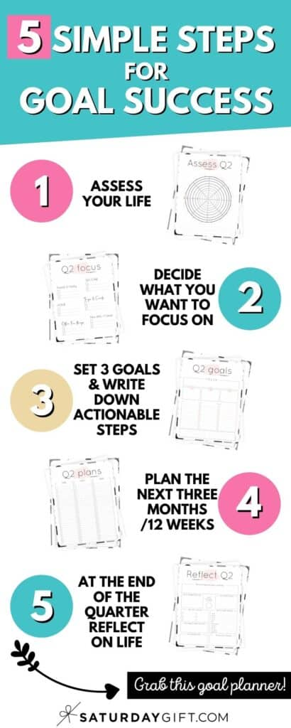 5 simple steps to goal success - Pretty printable productivity pack for Q2 to set and achieve your goals
