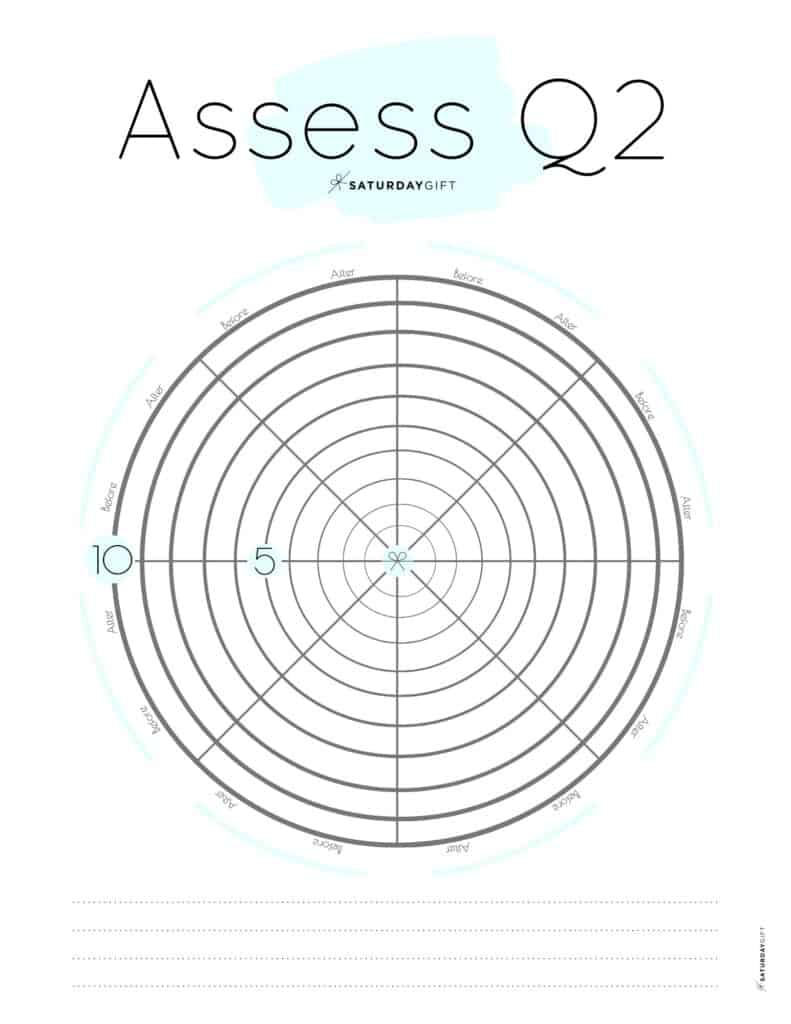 Q2 Wheel - Assess your life with the quarter two wheel of life blue {Free printable worksheet} | SaturdayGift