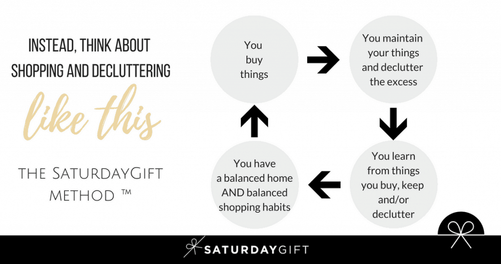 What to do after the decluttering project is over | Decluttering | Organizing | Simplify Life | Minimalism | Simple life | Mindful minimalism | Balanced life | Next steps | SaturdayGift | Saturday Gift #SaturdayGift